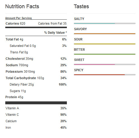 Nutrition Facts for Crock Pot Chicken Soup